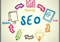 The Beginner's Guide to Onsite SEO