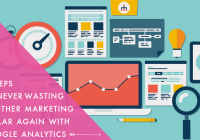 The 3-Step Process to Never Wasting Another Marketing Dollar Again (with Google Analytics)